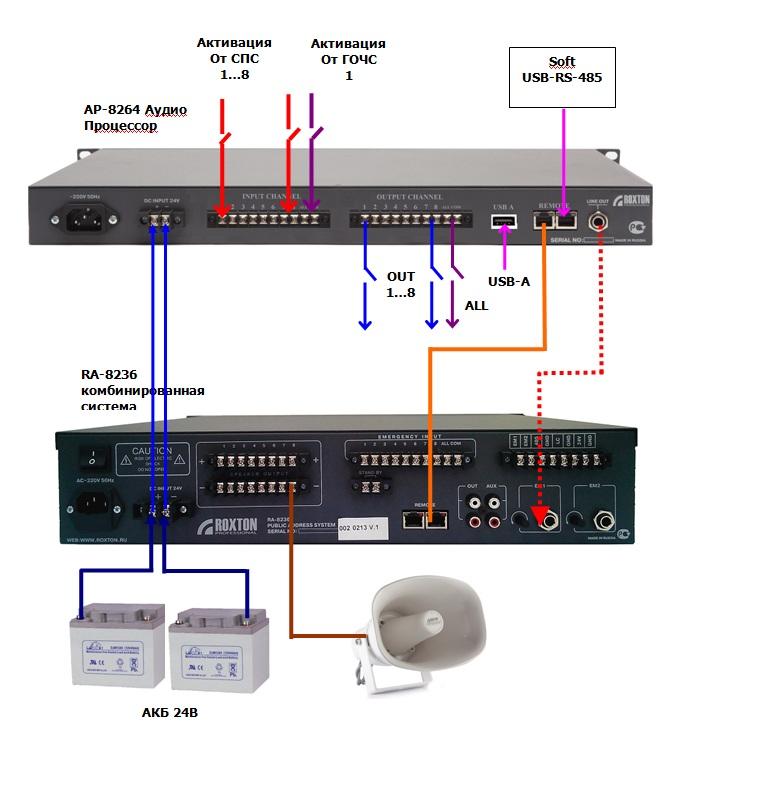Схема звукового процессора для авто