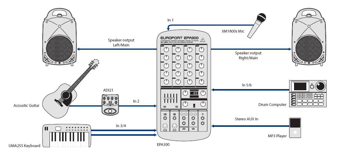 F_audio + gigabyte ga-k8ne - dziwne opisy kabelk0f3w