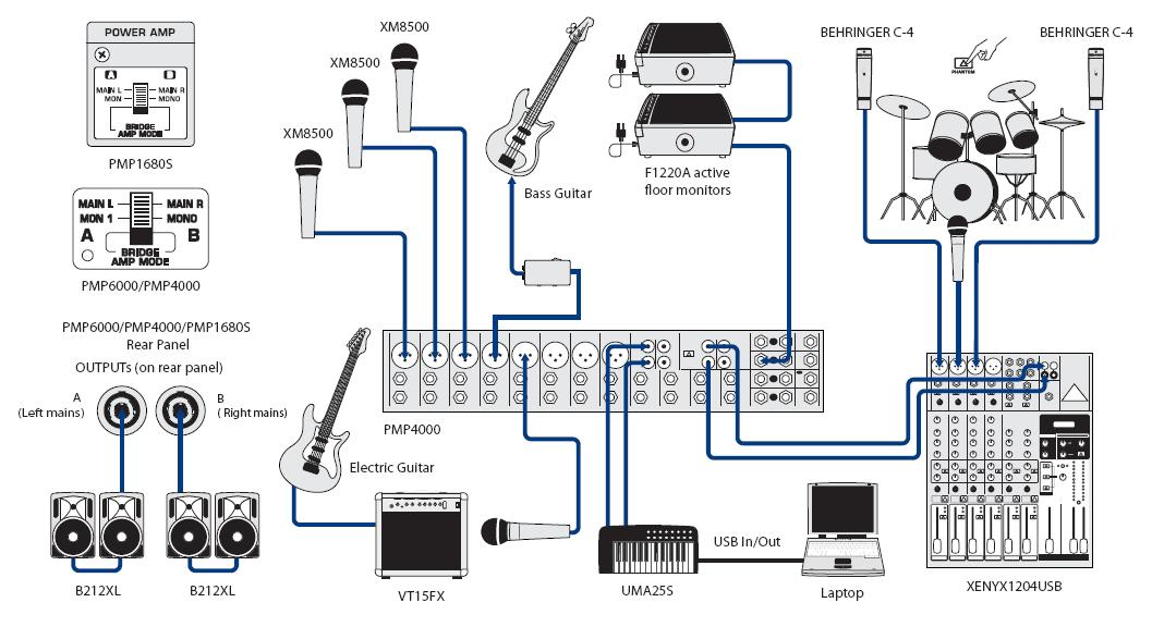 Схема подключения цифрового микшера