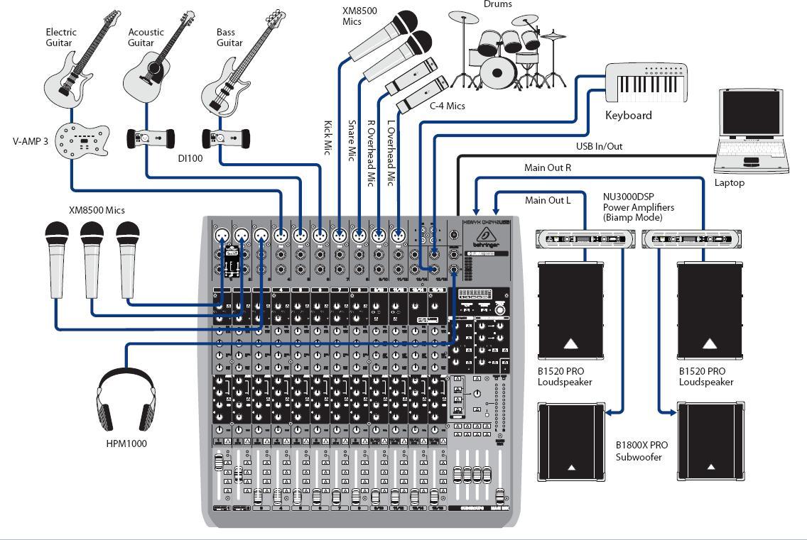 Схема пульта behringer